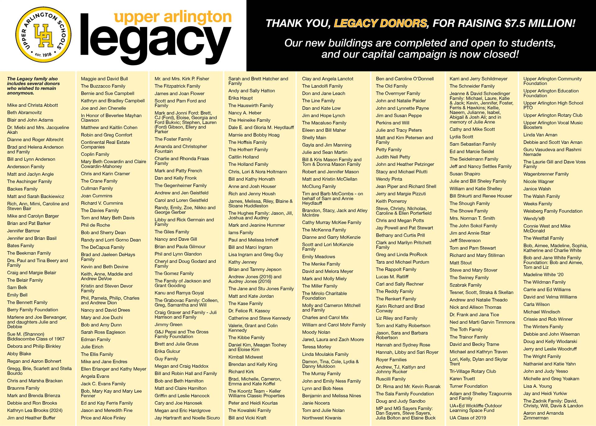 Legacy donors list